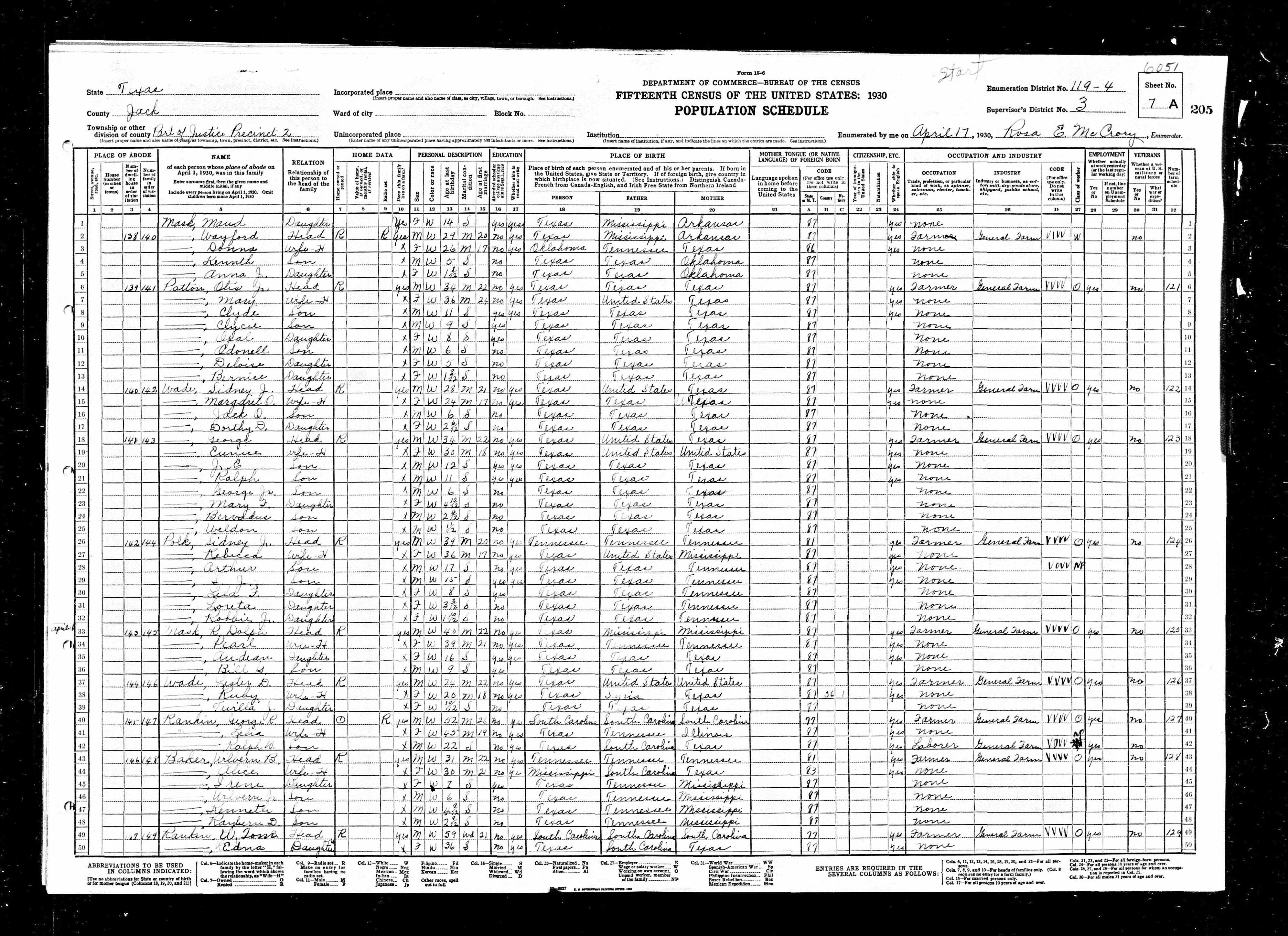 1930 Jack County Census Index of Names