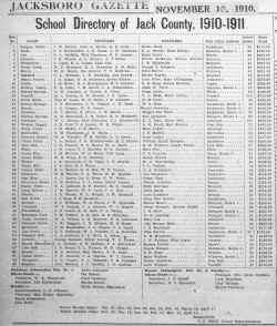 1910 County School Directory.jpg (5083924 bytes)