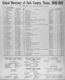 1920 School Directory.jpg (4797373 bytes)