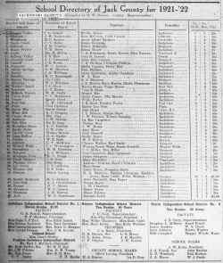 1921 School Directory.jpg (4777650 bytes)