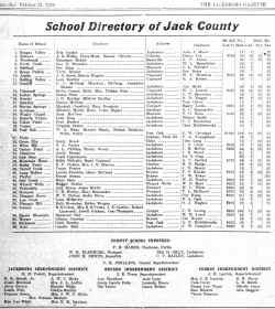 1926 School Directory.jpg (5015344 bytes)