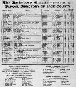 1927 School Directory.jpg (5738412 bytes)